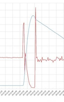 Graphical output of captured data - acceleration and altitude versus time.