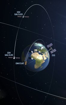 Ilustration of ESA Space Situational Awareness programme activities