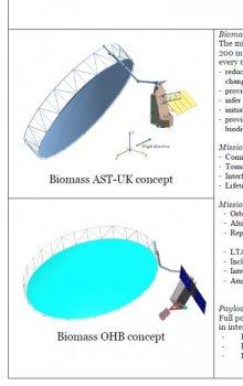 Stručný popis mise Biomass