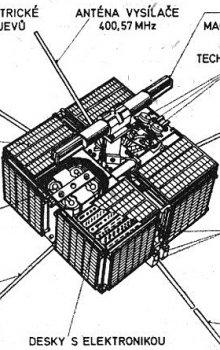 Scheme of Magion 1 satellite.