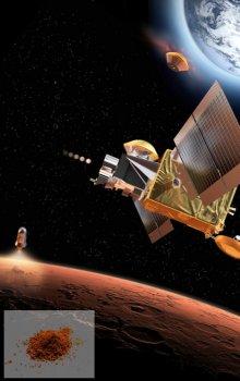 Schéma mise Mars Sample Return